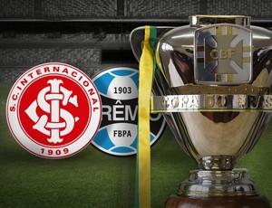 Para transmitir Inter e Grêmio pela Copa do Brasil, Globo cancelará duas novelas