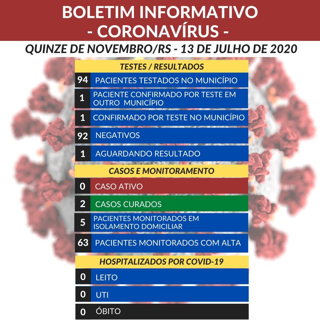 XV de Novembro tem protocolos da bandeira laranja mas na região de bandeira vermelha