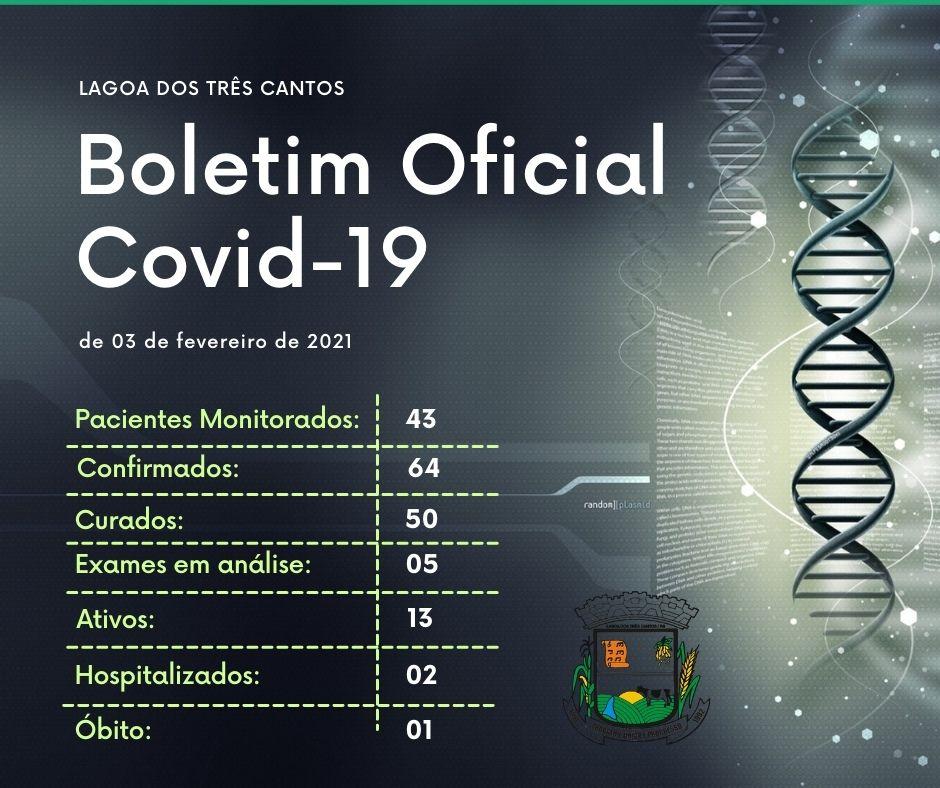 Confirmado primeiro óbito por complicações da Covid-19 em Lagoa dos Três Cantos