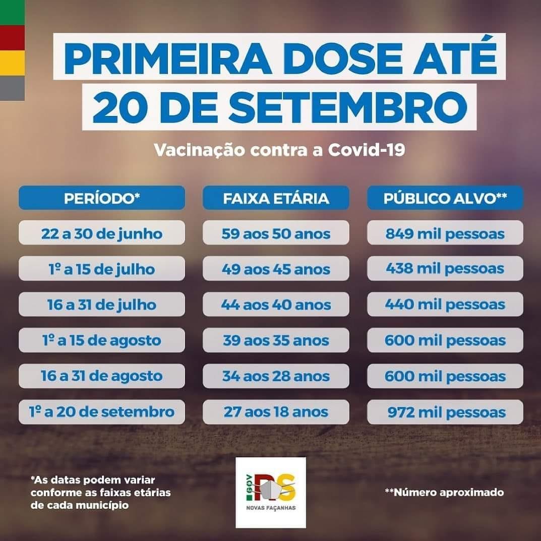 Estado pretende concluir aplicação da primeira dose na população adulta até 20 de setembro