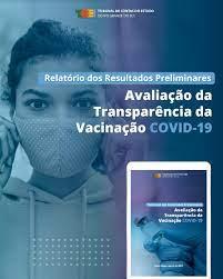 Campos Borges alcança a 9º colocação na Transparência de dados do Covid-19 entre os 497 municípios do Estado