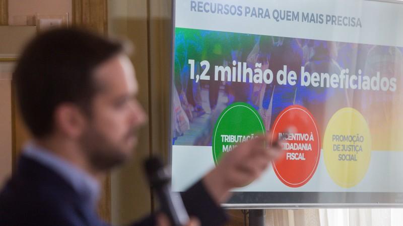 Famílias de baixa renda receberão R$ 400 por ano como devolução do ICMS