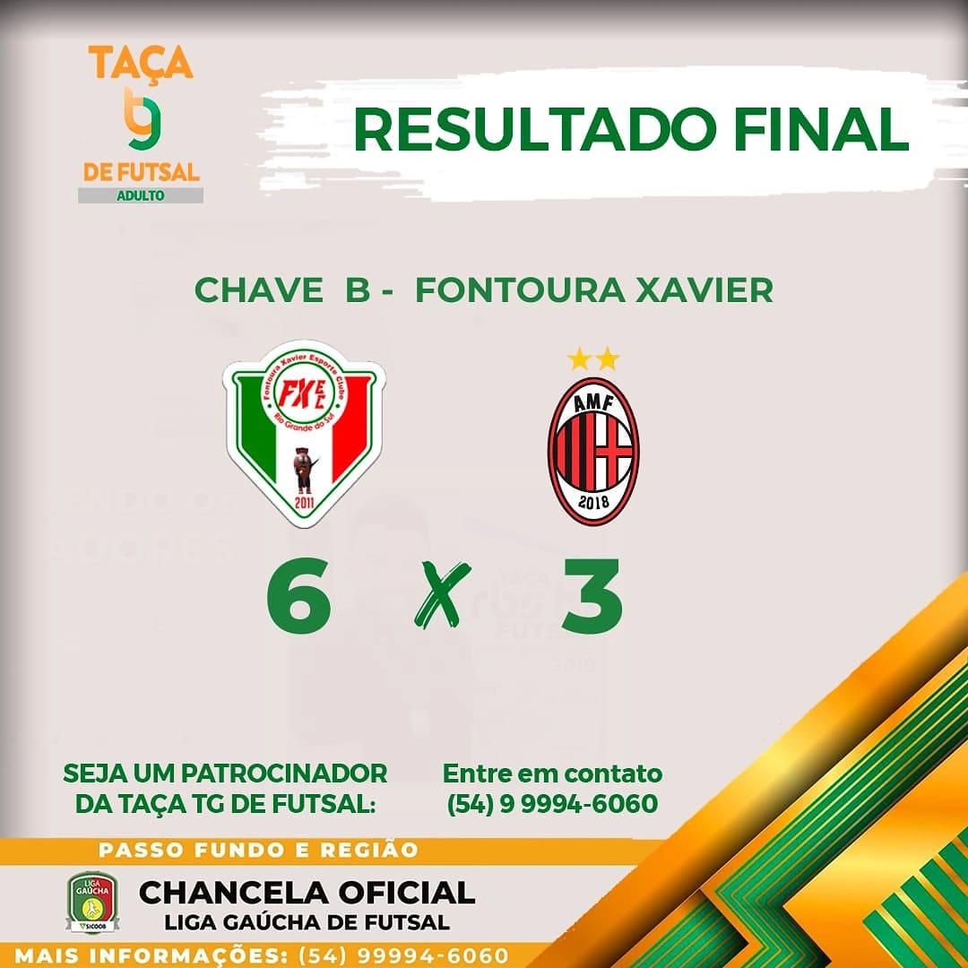 Taça TG Futsal: Milan perde em Fontoura Xavier