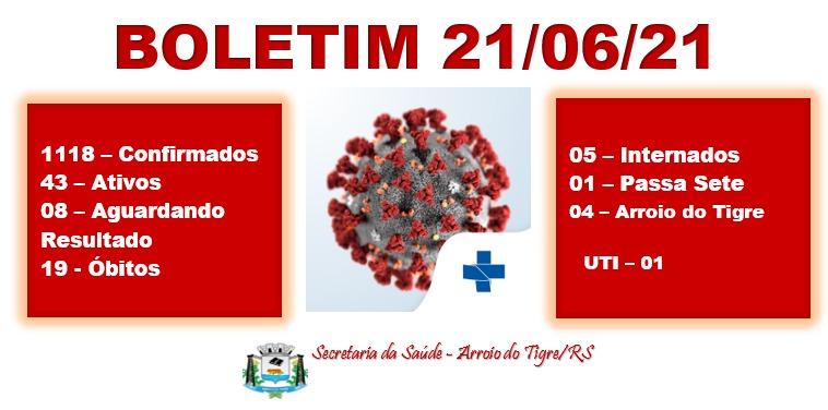 Arroio do Tigre registra 12 novos casos de Covid-19. Cinco pacientes estão hospitalizados