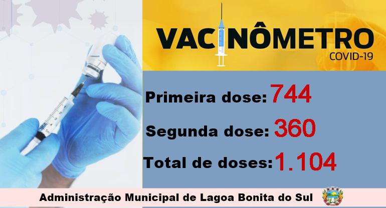 Lagoa Bonita já aplicou 1.104 vacinas da Covid-19