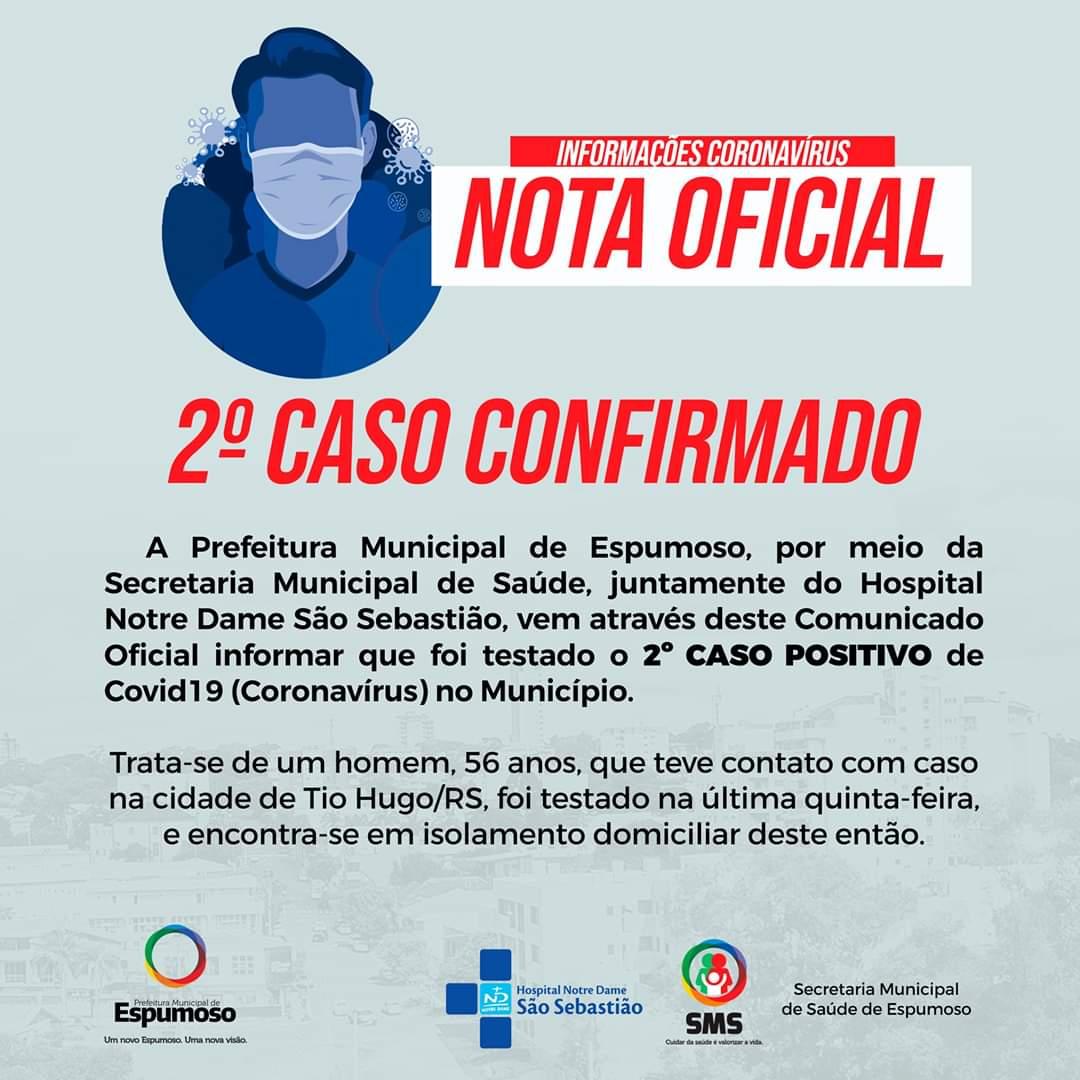Confirmado o segundo caso de Coronavírus em Espumoso