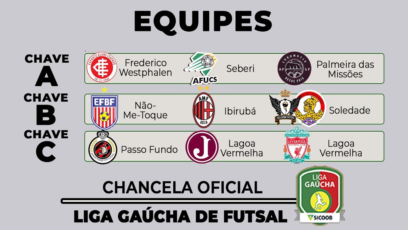 EFBF de Não-Me-Toque conhece adversários na Taça TG Sub-20 de Futsal