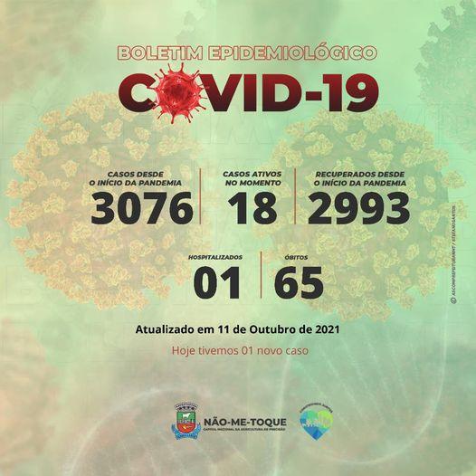 NMT registra uma nova infecção por Covid-19