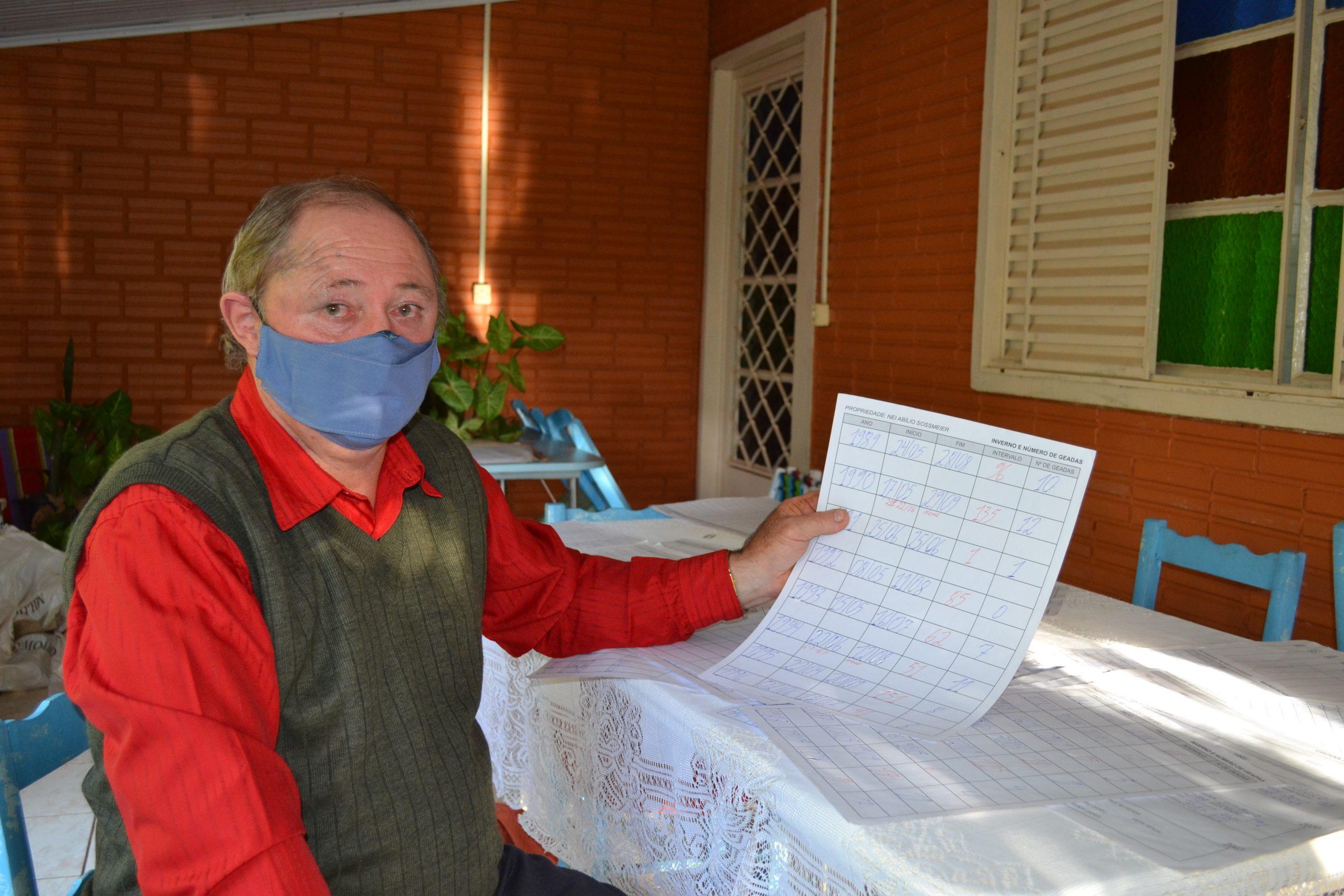 O HOMEM DO TEMPO | Agricultor Nei Abílio Sossmeier, completa 40 anos anotando dados meteorológicos históricos